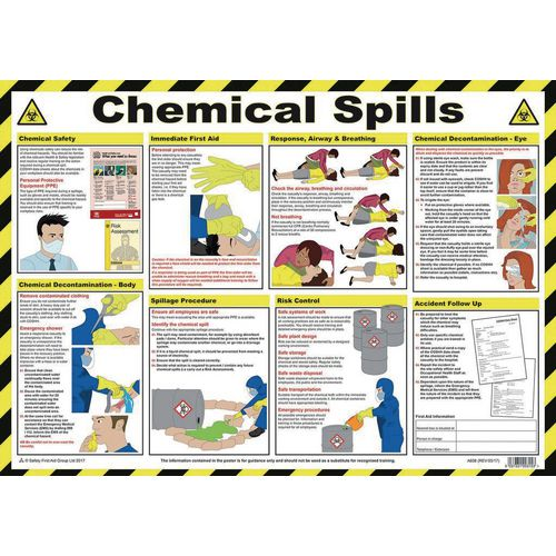Poster Chemical Spills First Aid Safety Posters