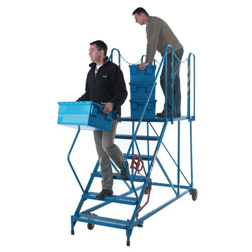 Shallow slope mobile work platforms