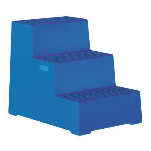 Heavy duty static plastic steps