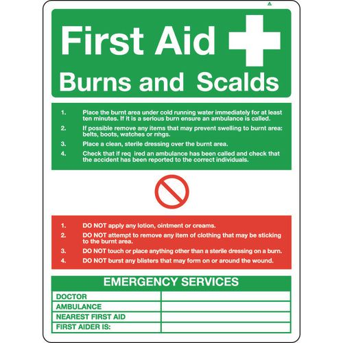 Resuscitation and first aid posters