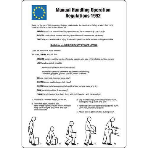 Manual handling guidance poster