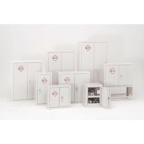 Premium acid & alkali storage cabinets