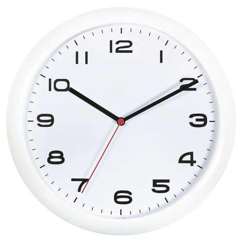 Budget wall clock