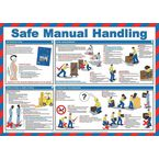 Safety posters - Safe manual handling