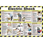 Safety posters - Electric shock