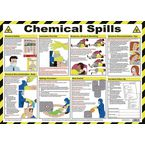 Safety posters - Chemical spills