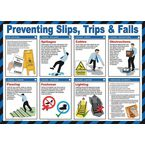 Safety posters - Preventing slips, trips and falls