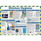 Safety posters - Kitch hygiene