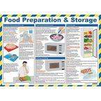 Safety posters - Food preparation and storage