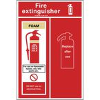 Fire extinguisher location panel foam