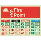 Photoluminescent Fire point location sign