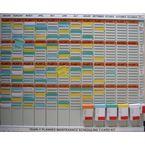 Maintenance planner T-card kit